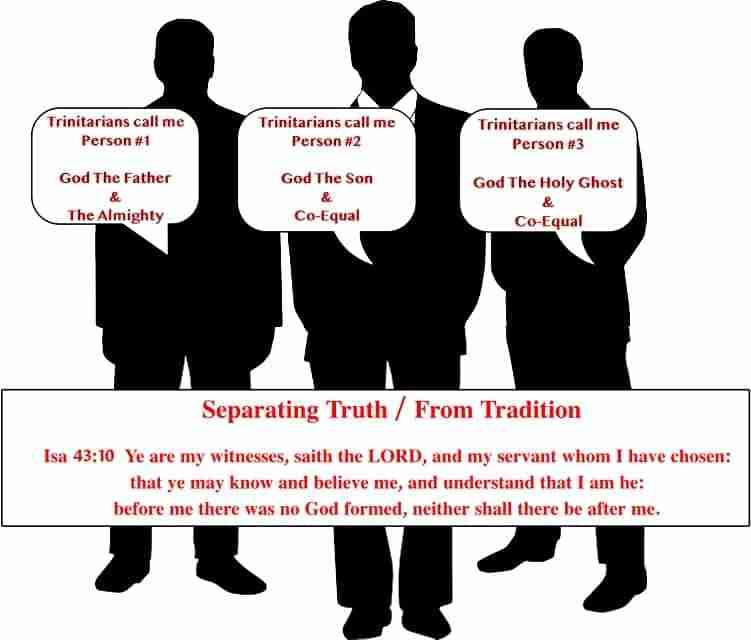 False Trinity Doctrine
